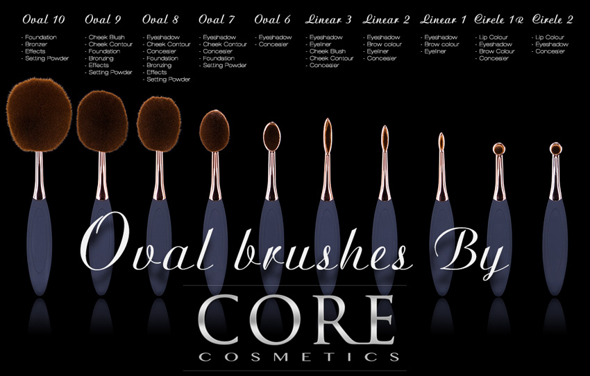 oval_brushes_by_core_cosmetics_sverige_beskrivning.jpg